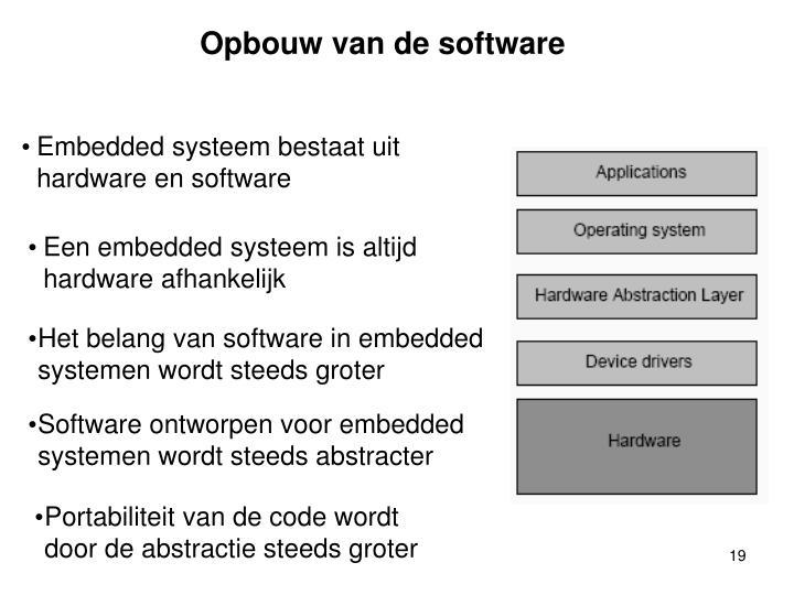 Opbouw van de software