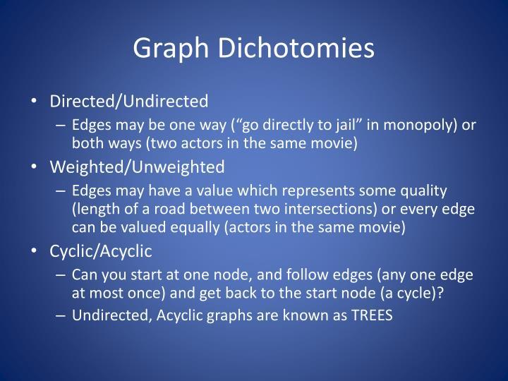 Graph Dichotomies