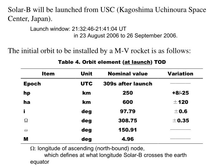 Solar-B will be launched from USC (Kagoshima Uchinoura Space Center, Japan).