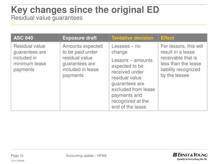 Key changes since the original ED