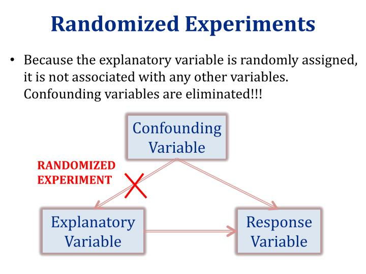 Randomized Experiments