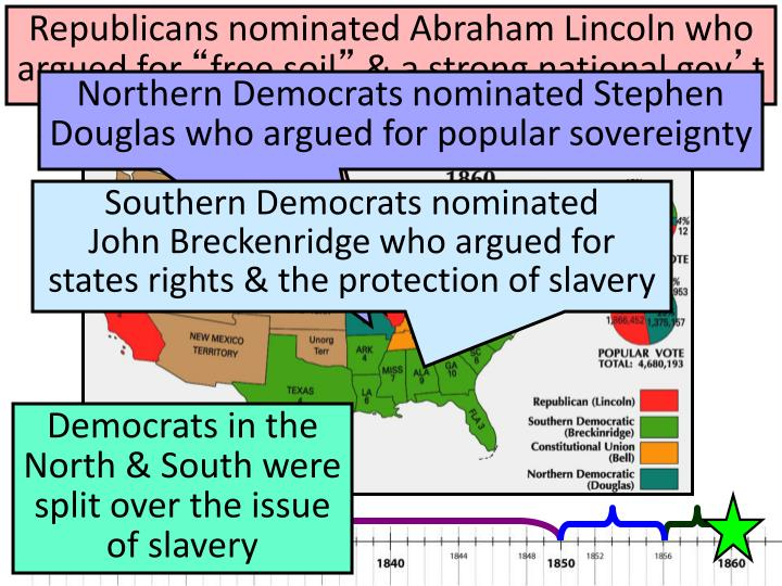 Republicans nominated Abraham Lincoln who argued for