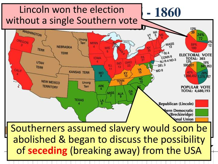 Lincoln won the election without a single Southern