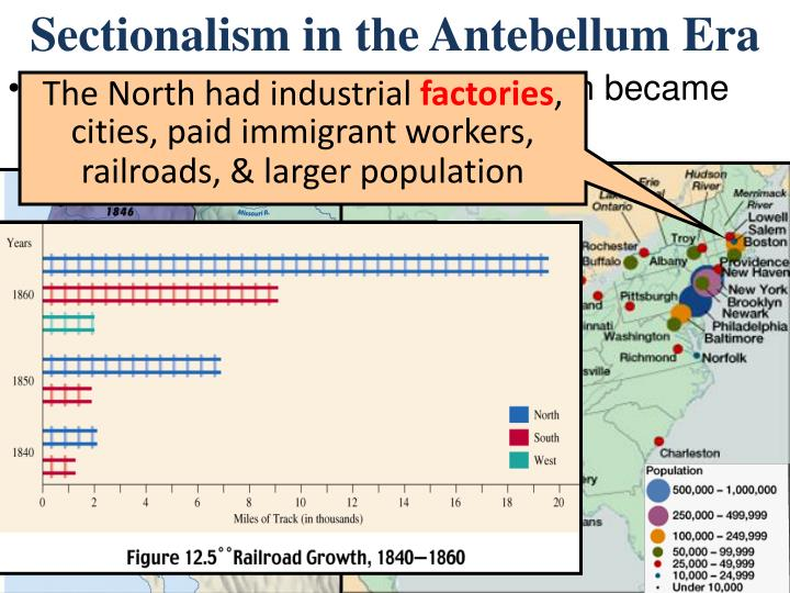Sectionalism in the Antebellum Era