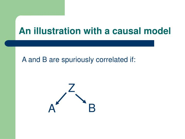 An illustration with a causal model