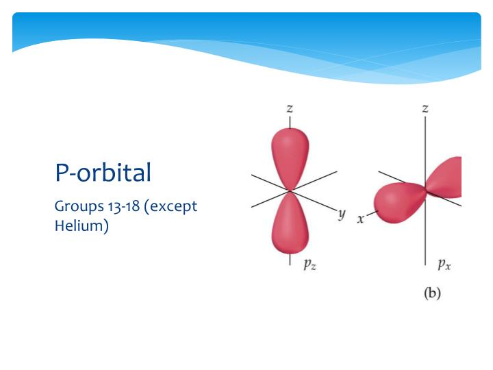 P-orbital