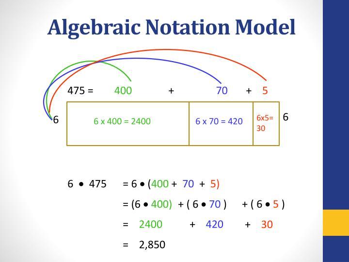 Algebraic Notation Model