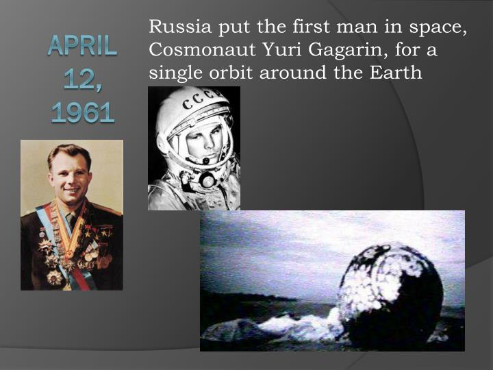 PPT - Aerospace Timeline A History of Man's Dream to Reach ...