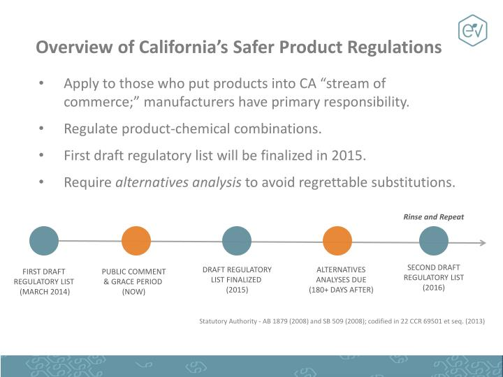 Overview of california s safer product regulations