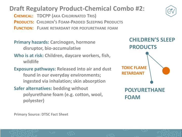 Draft Regulatory Product-Chemical Combo #2:
