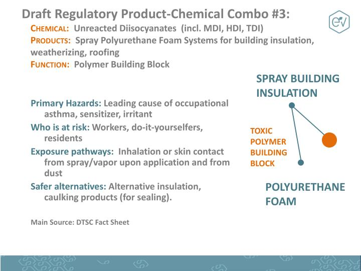 Draft Regulatory Product-Chemical Combo #3: