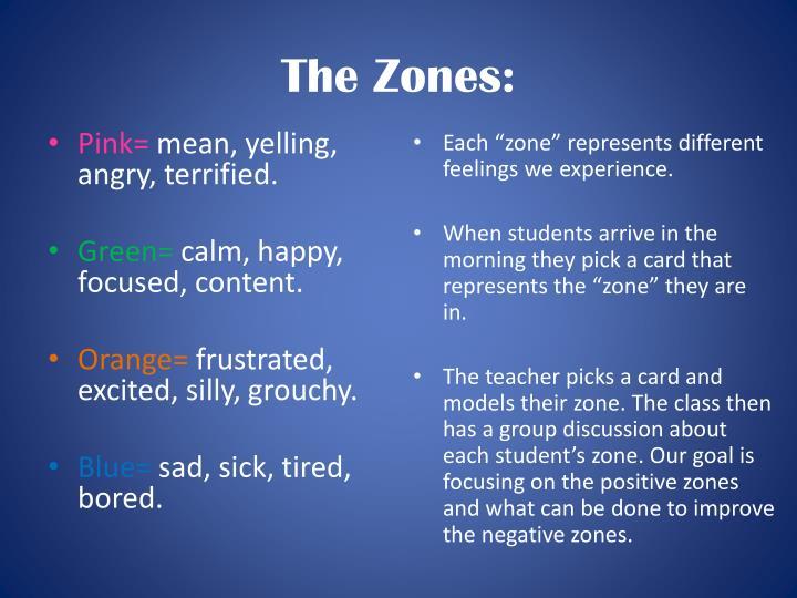 The Zones: