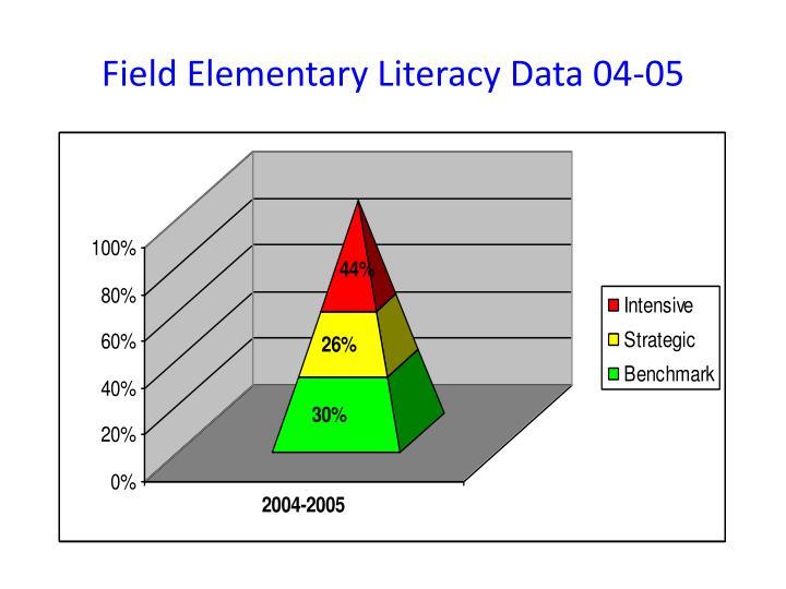 Field Elementary Literacy Data 04-05