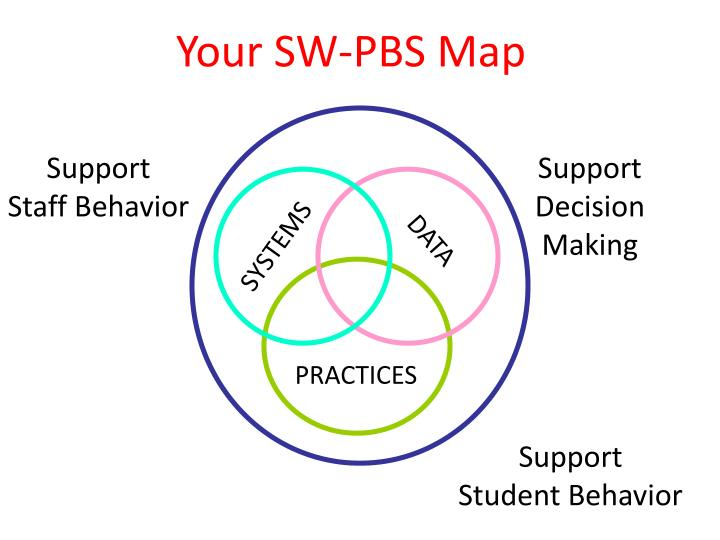 Your SW-PBS Map
