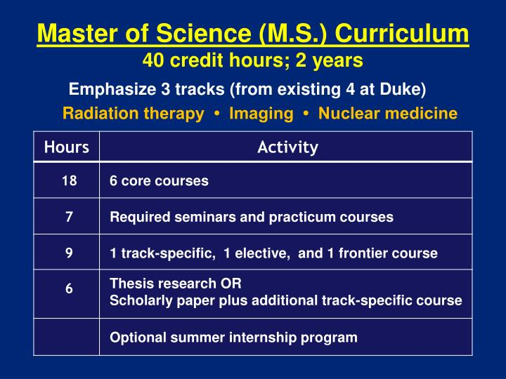 Master of Science (M.S.) Curriculum