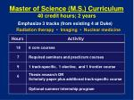 master of science m s curriculum 40 credit hours 2 years