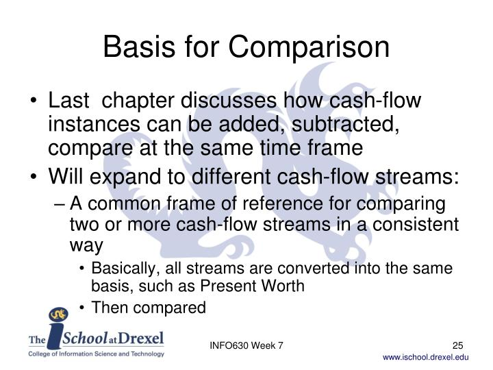 Basis for Comparison