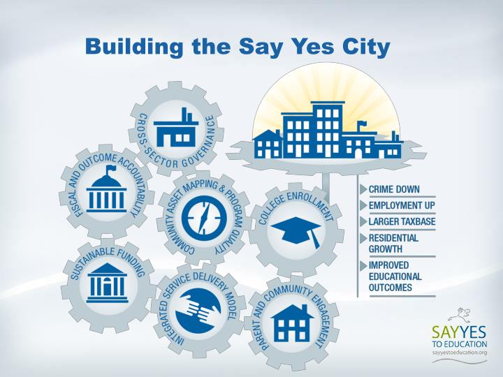 Building the say yes city