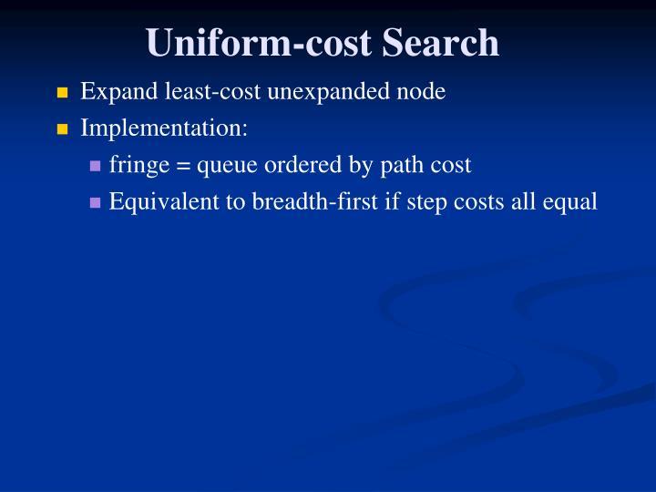 Uniform-cost Search