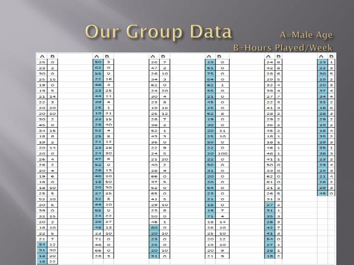 Our Group Data