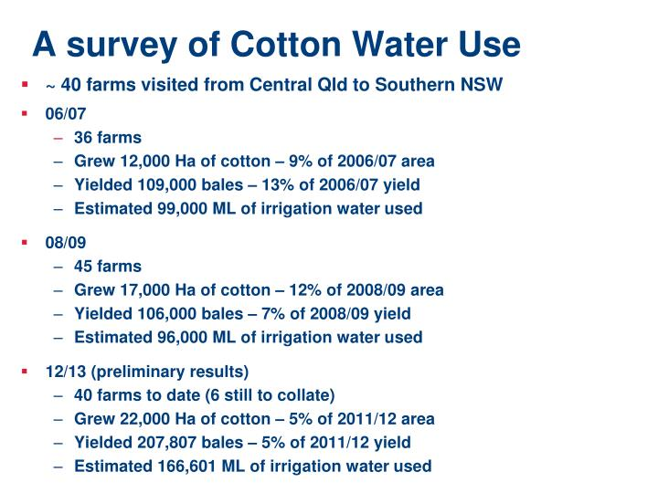 A survey of Cotton Water Use