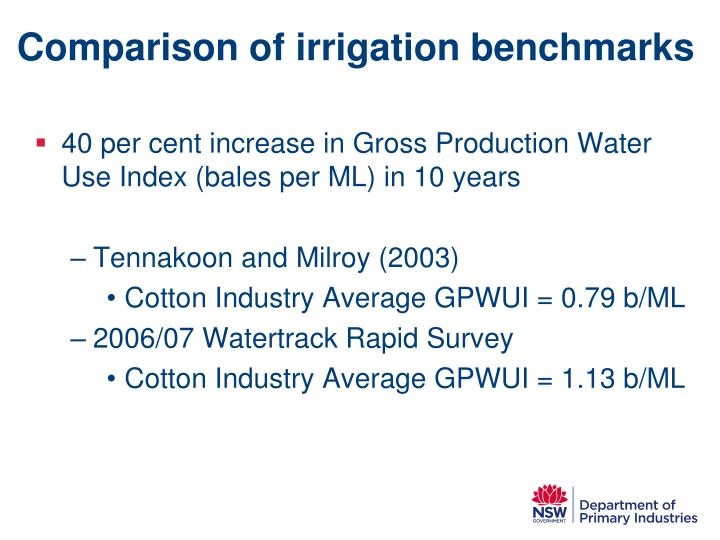 Comparison of irrigation benchmarks