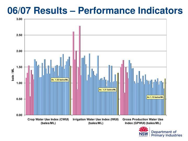 06/07 Results – Performance Indicators