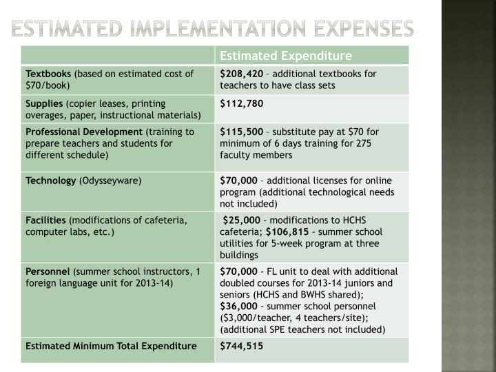 Estimated implementation Expenses