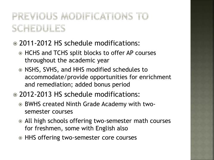 Previous modifications to schedules