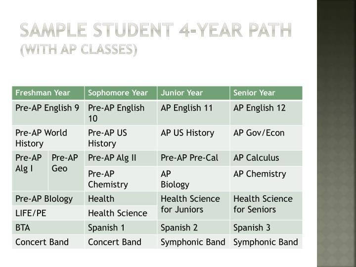 Sample Student 4-year path
