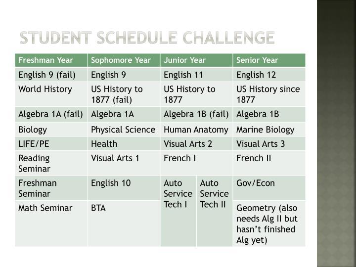 Student Schedule challenge
