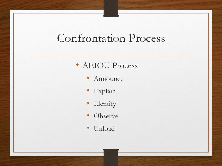 Confrontation Process