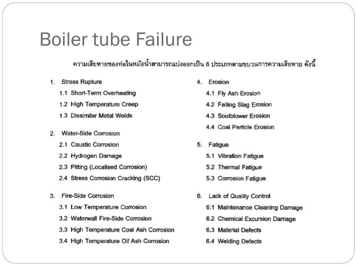 Boiler tube Failure