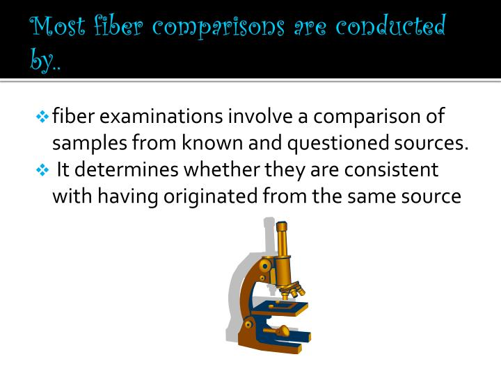 Most fiber comparisons are conducted by..