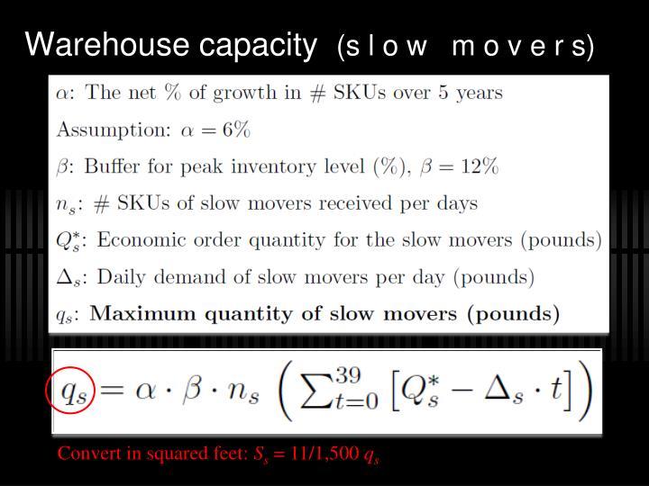 Warehouse capacity