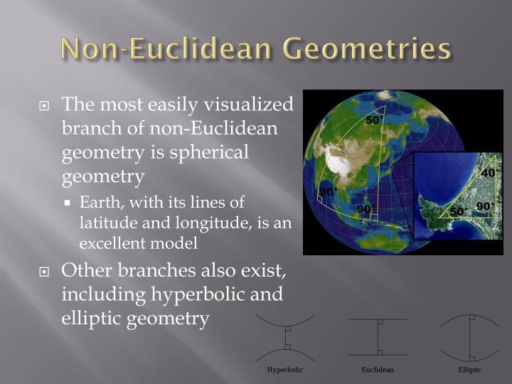Non-Euclidean Geometries