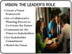 vision the leader s role