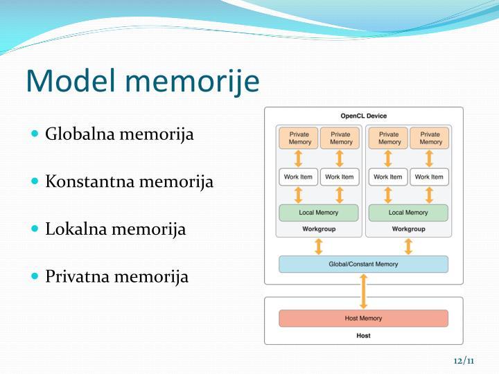 Model memorije
