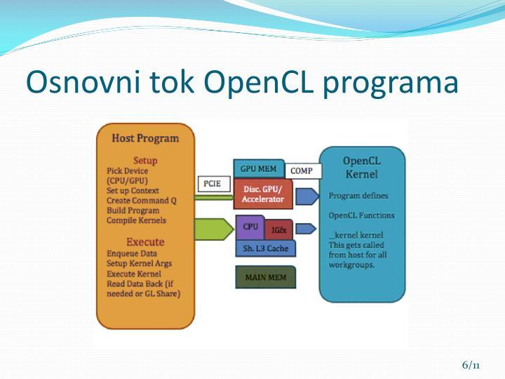 Osnovni tok OpenCL programa