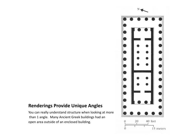 Renderings Provide Unique Angles