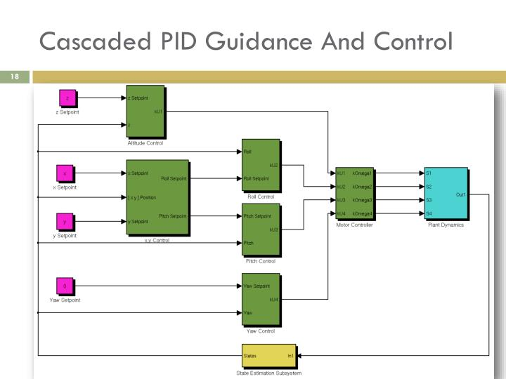 Cascaded PID Guidance And Control