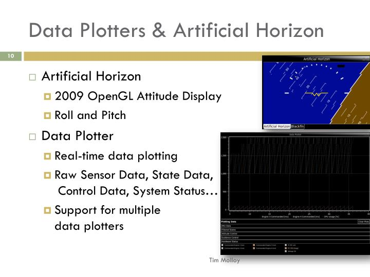 Data Plotters & Artificial Horizon