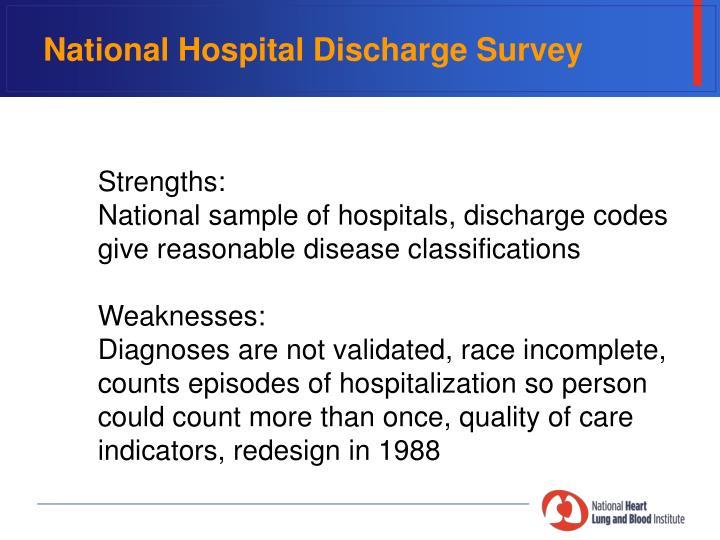 National Hospital Discharge Survey