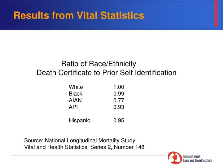 Results from Vital Statistics
