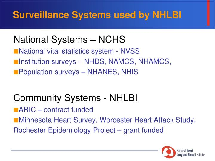 Surveillance systems used by nhlbi