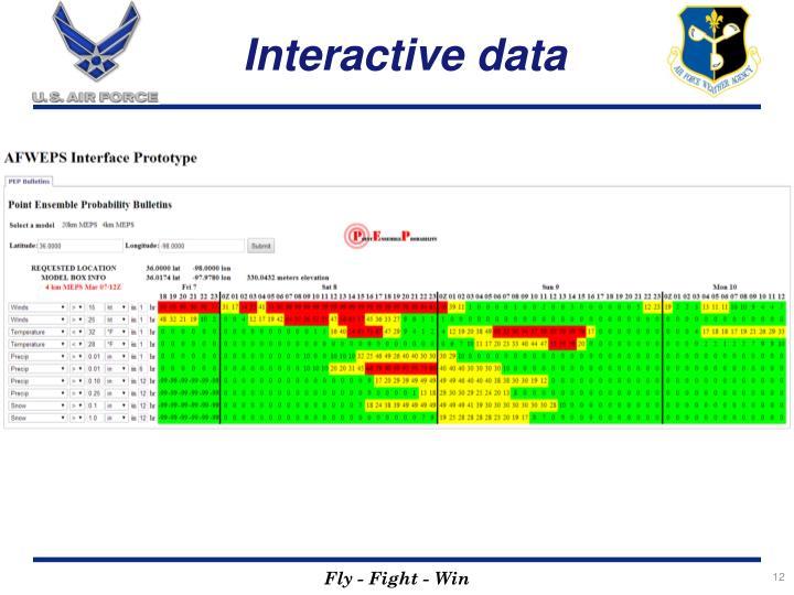 Interactive data