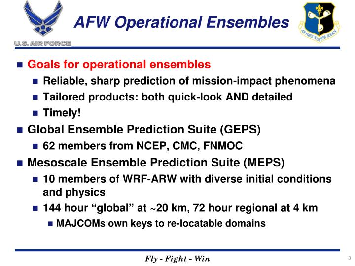 AFW Operational Ensembles