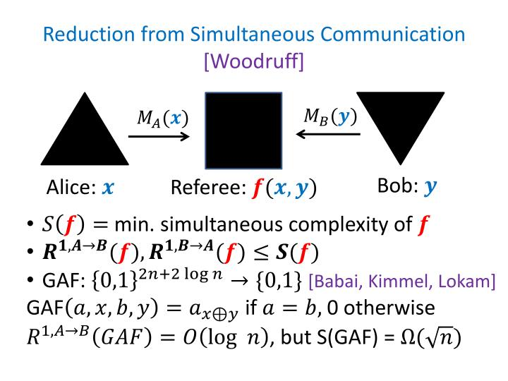 Reduction from Simultaneous Communication