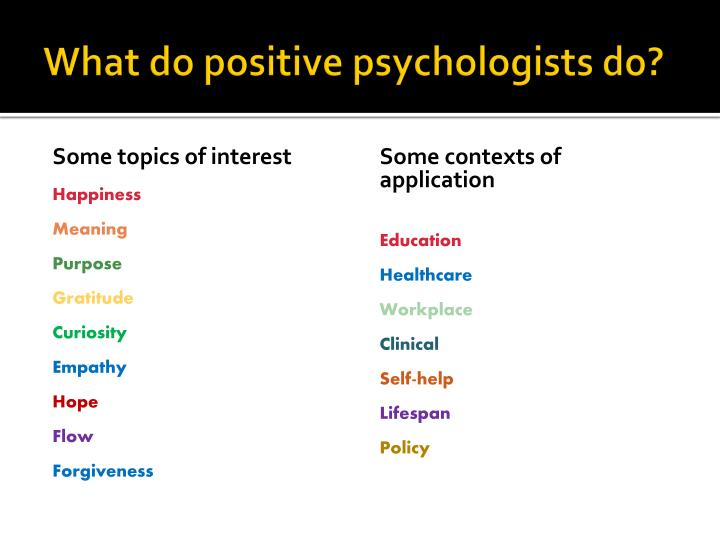 What do positive psychologists do?