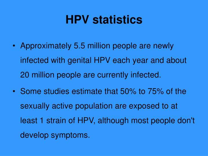 HPV statistics